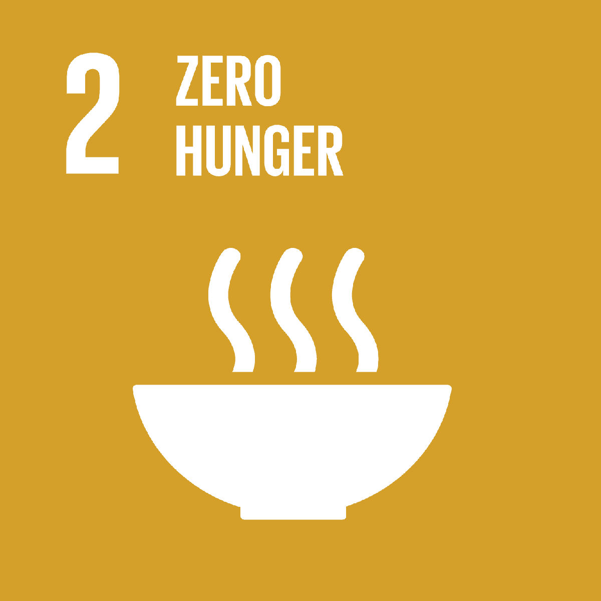 What is the sustainable development goal 2   zero hunger 846dabe9 2729 4681 b476 f0313a453409